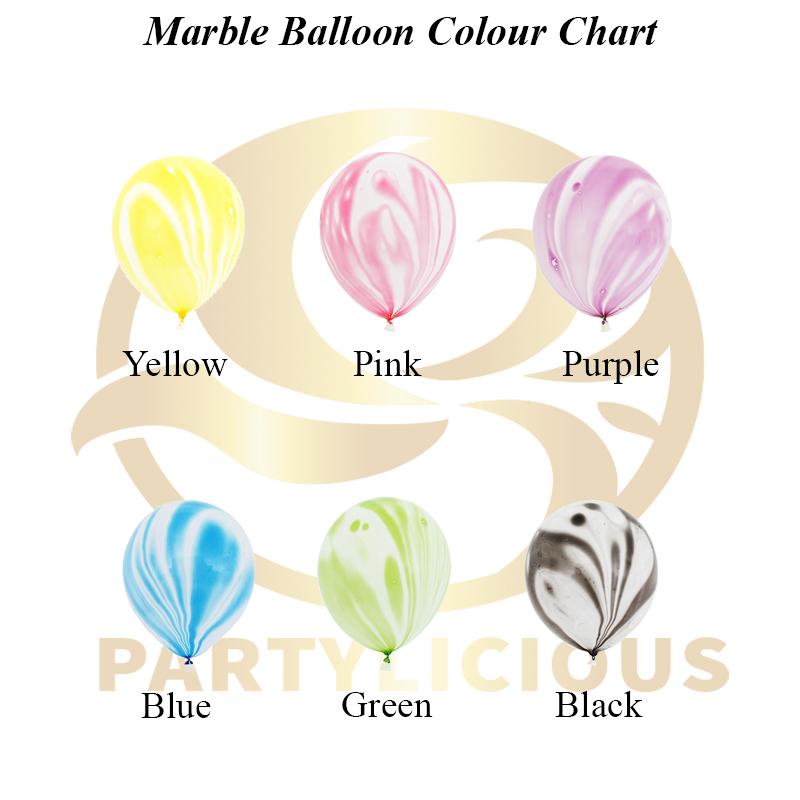 marble balloon chart